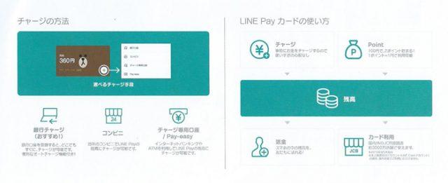LINE Payカードのチャージおよび使い方
